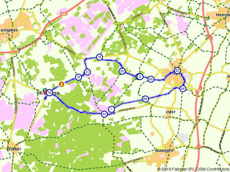 Landgoed Welna op de Veluwe